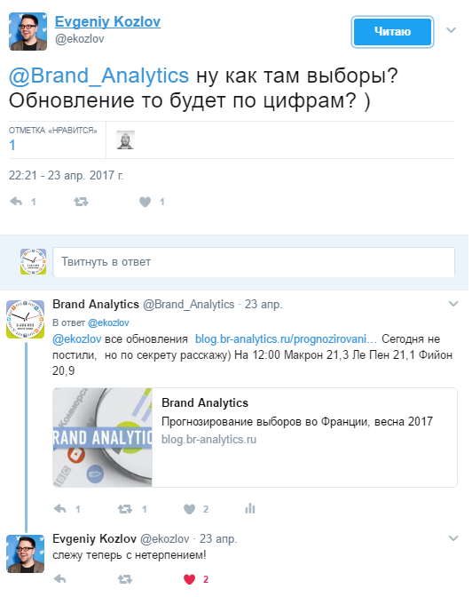 Twitter_цифры в день голосования