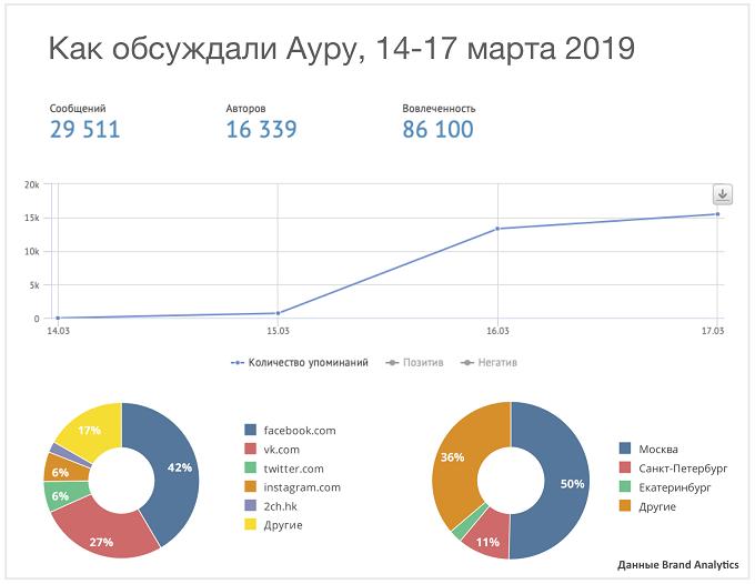 банк русский стандарт онлайн заявка на кредитную карту