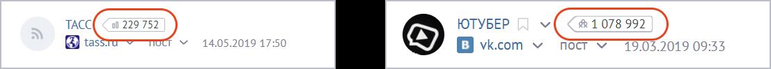 В интерфейсе Brand Analytics показатели аудитории и ИЦ отображаются с помощью новых иконок
