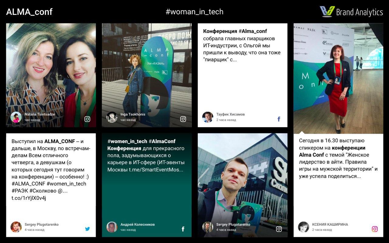 Event Wall - соцмедиа-дашборд для мероприятий от Brand-Analytics
