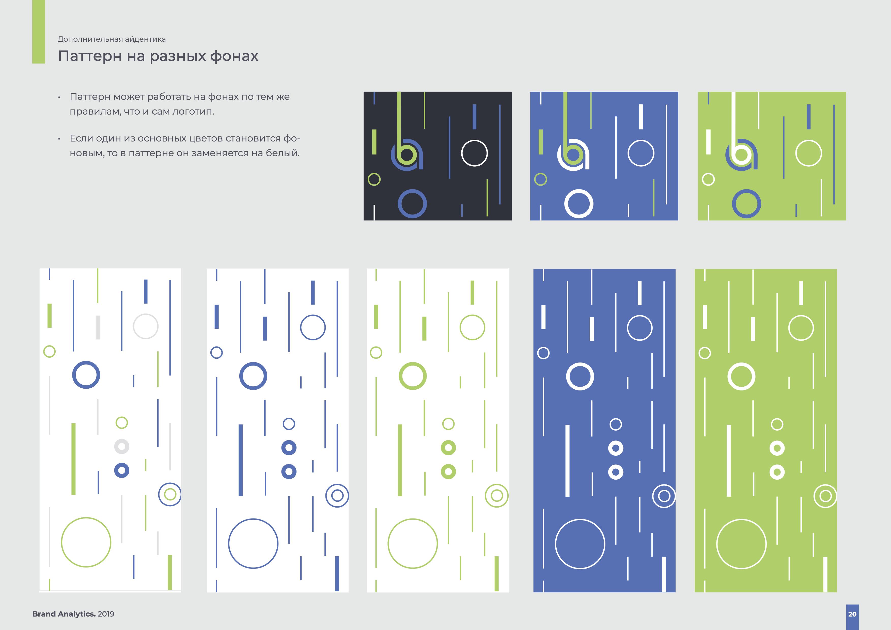 Brand Analytics - паттерн на разных фонах