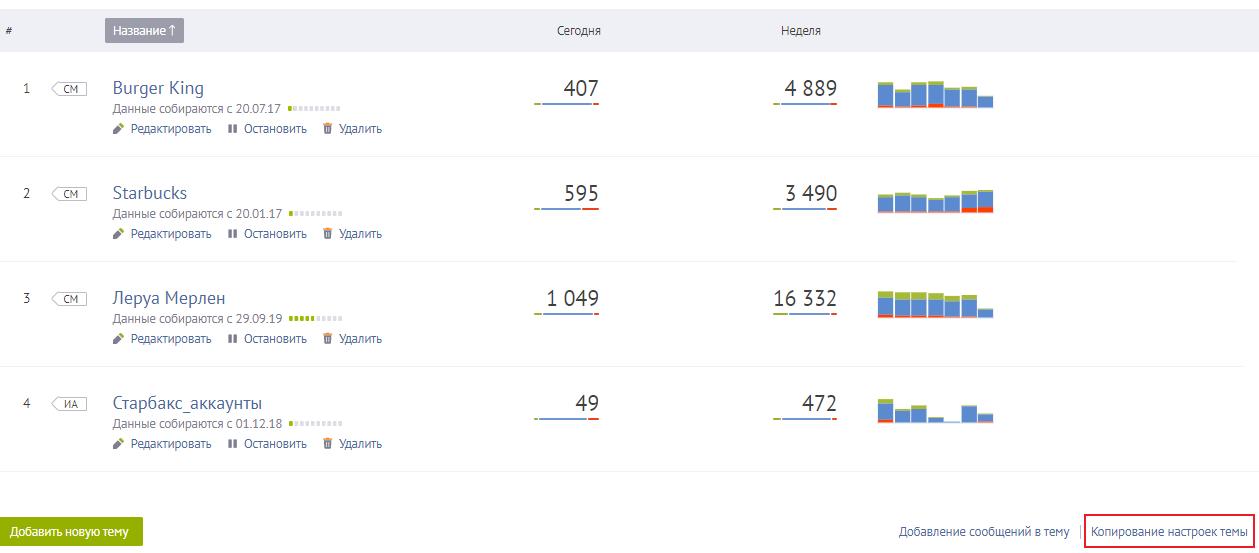 Brand Analytics, копирование настроек темы