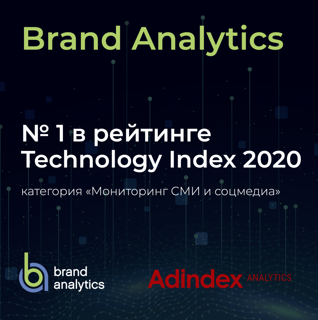 рейтинг Adindex 2020